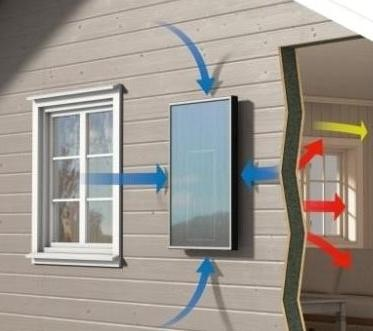 Solar Air Heater Collectors And Adapters Residential And